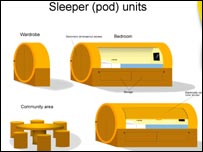 Temporary And Transient Shelter Examples Temporary